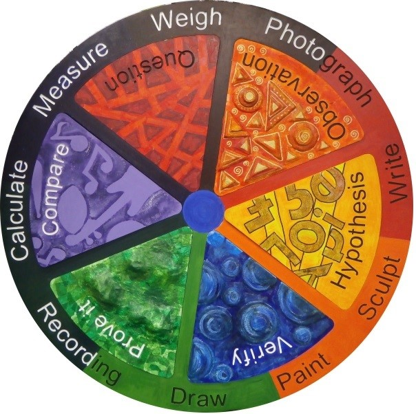 Learning WHeel(1)